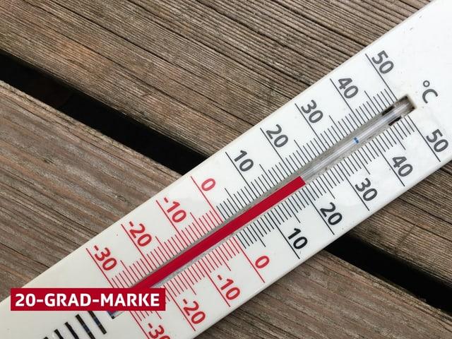 Das Thermometer zeigt 20 Grad.