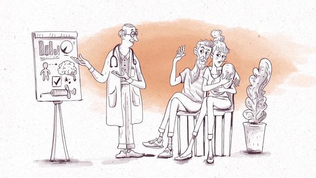 Abweisende Eltern sitzen mit dem Kind beim Arzt, der ihnen an der Tafel Impfen erklärt.
