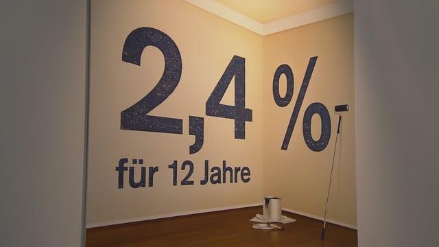 Wand mit Aufschrift «2.4% für 12 Jahre»