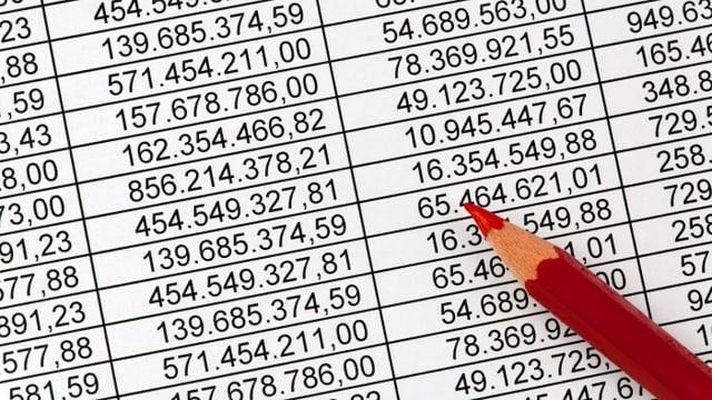 Tabelle mit Zahlen und Farbstift