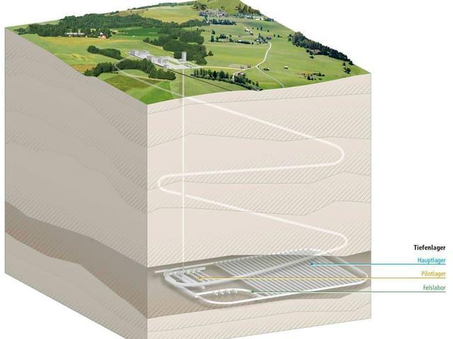 So würde das Tiefenlager für Atommüll aussehen.