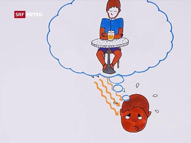 Schwitzender Kopf mit Traumblase nach kühlem Getränk.