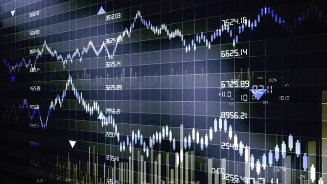 Grafik mit abgebildeten Aktienkursen.