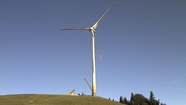Das fertige Windkraftwerk.