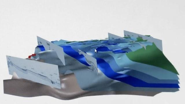 Computermodell der Gesteinsschichten