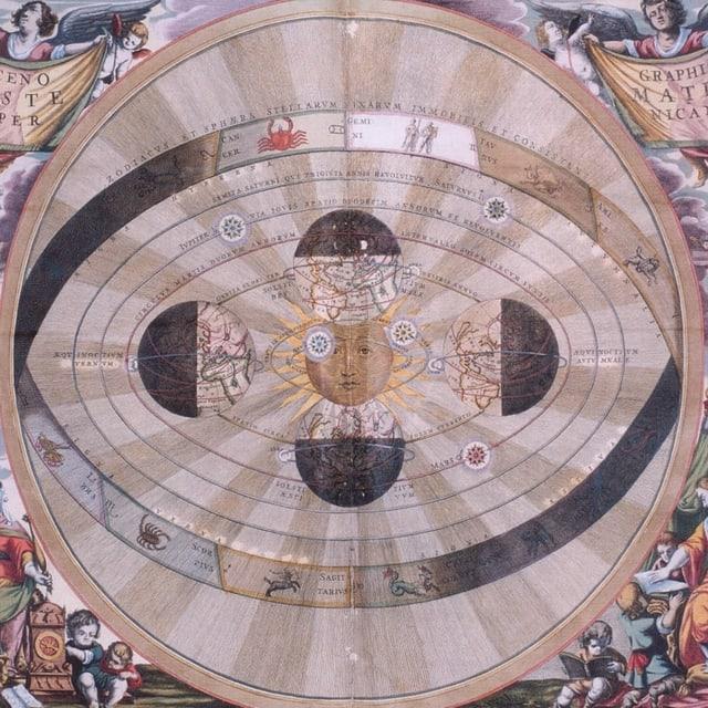 schematische Darstellung Kopernikus': Die Erde dreht sich um die Sonne und nicht umgekehrt.