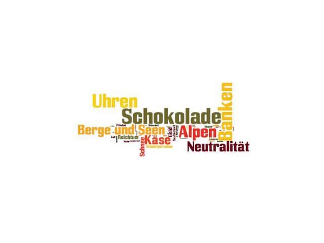 Tagcloud der Schweiz aus Sicht des In- und Auslandes.