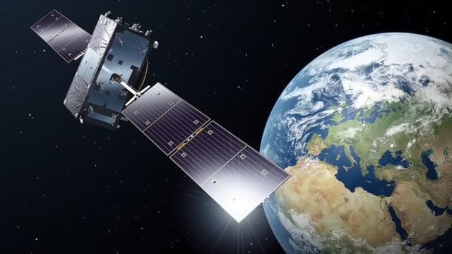 Schlecht fürs Image von Galileo