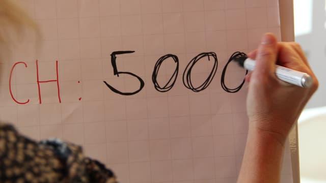Schreibtafel mit Zahl 5000