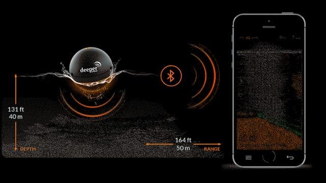 Ein animiertes GIF zeigt die Funktionsweise des Deeper Sonar-Geräts.