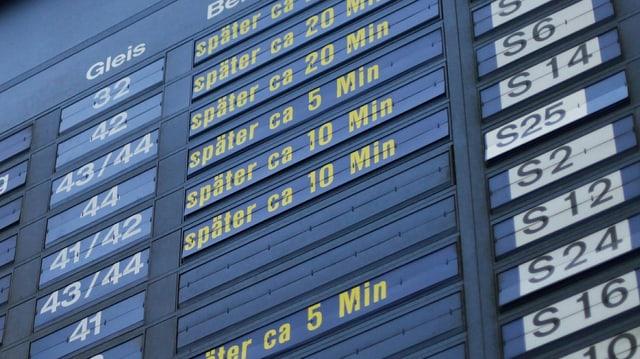 Ina tavla da la SBB che mussa quant retards che trens han.