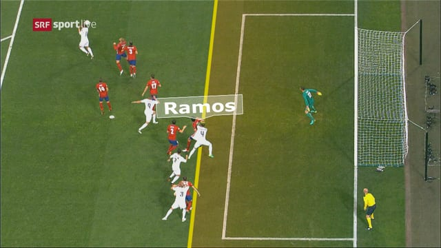 Ramos steht knapp im Abseits