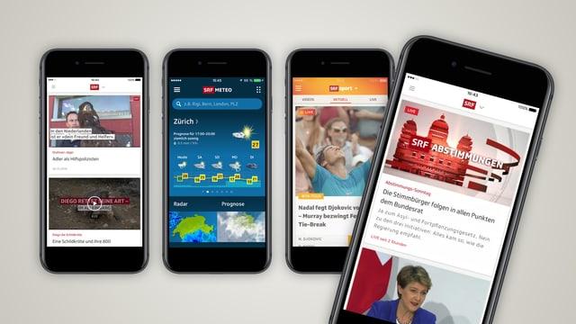 Diverse mobile Angebote von SRF