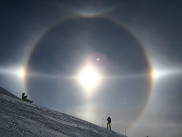 Sonne im Zentrum, Kreis um Sonne mit hellen Flecken link und rechts sowie oben.