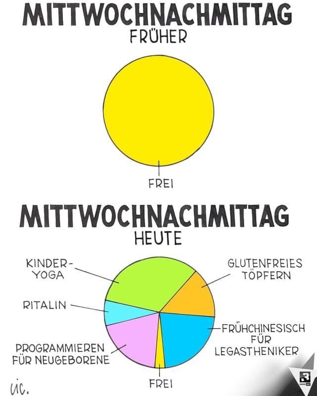 CIC / Stephan Lütolf