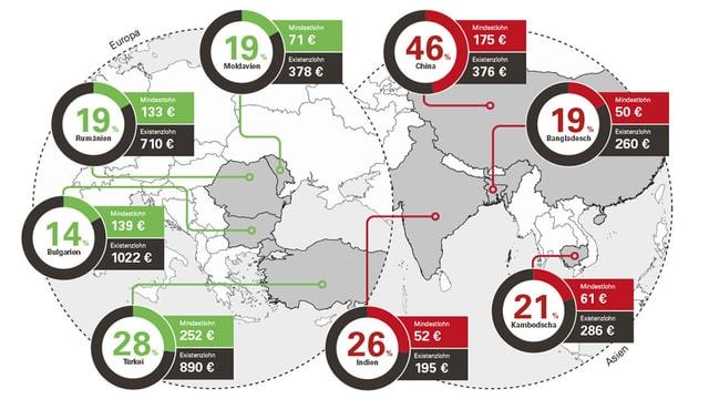 Weltkarte mit Lohnangaben zu den jeweiligen Ländern.