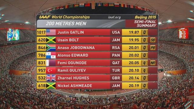 Gatlin schneller als Bolt.