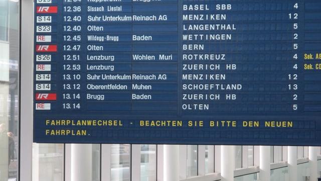 Anzeigetafel SBB am Bahnhof Aarau