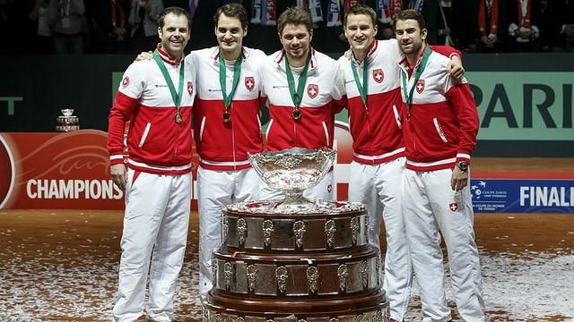 Als die Schweiz mit Federer und Wawrinka den Davis Cup gewann