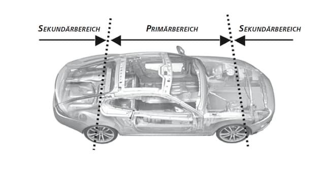 Auf einer Skizze werden Autoteile beschrieben
