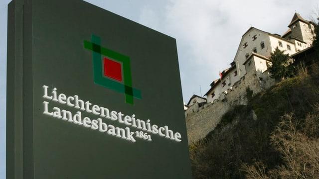 Lichtensteiner Landesbank
