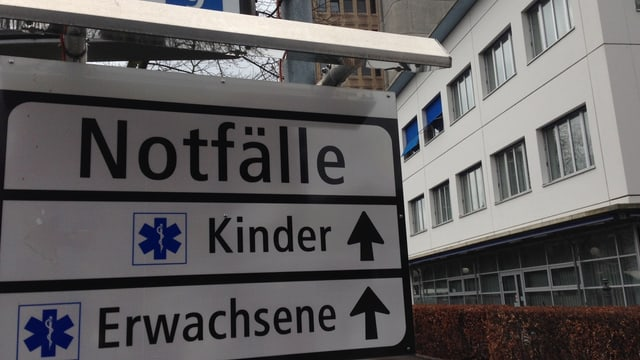 Spital Aarau