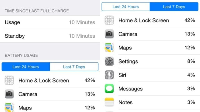 Screenshot Batterie-Monitor iOS 8