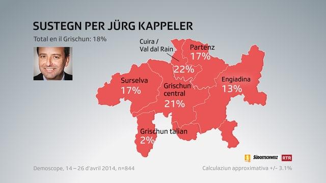 Grafica dal sustegn tenor regiuns per Jürg Kappeler.