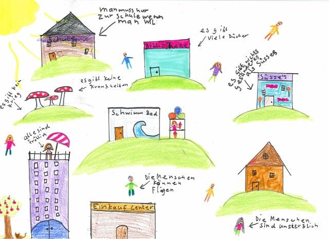 eine Kinderzeichnung eines Hauses