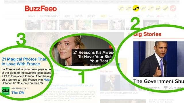 Ausschnitt aus Website Buzzfeed