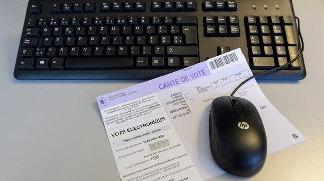 Tastatur mit Karte und Maus.