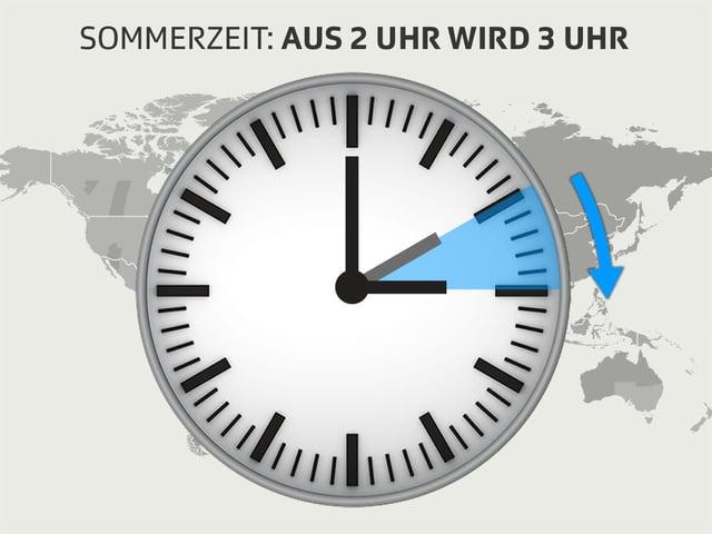 Uhr, auf der rechten Seite ist ein Pfeil erkennbar. im Hintergrund ist eine Weltkarte sichtbar.