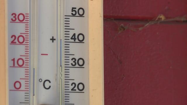 termometer cun radund 30°