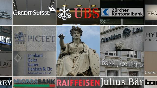 logos da differentas bancas svizras
