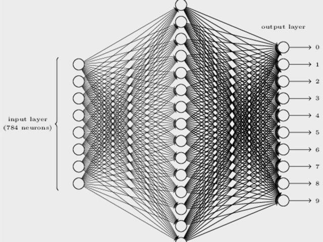 Schematische Darstellung: Neuronen auf drei Ebenen verteilt.