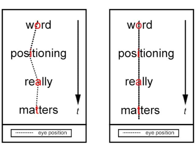 Wortpositionierung bei Spritz