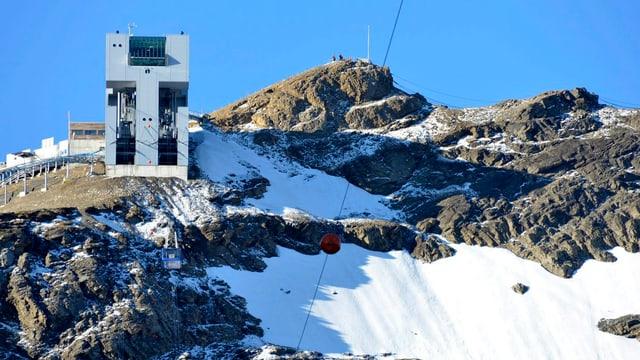 Das Skigebiet Les Diablerets