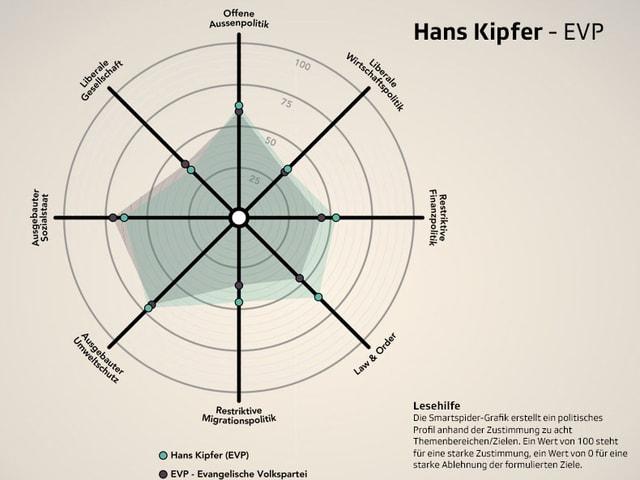 Smartspider von Hans Kipfer.