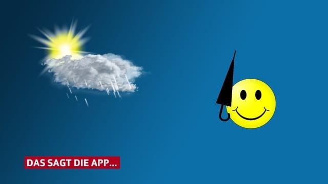 Das sagt die App: Sonne-Wolken-Regen-Symbol und ein Smiley mit geschlossenem Regenschirm.