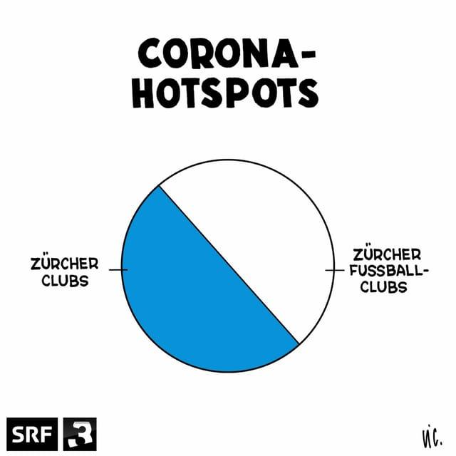 Corona-Hotspots