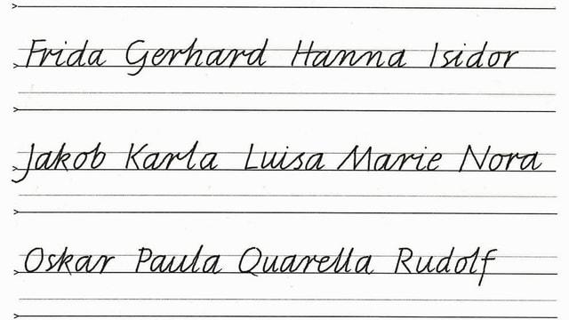 Schreibbeispiele der Basisschrift
