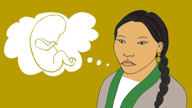 Eine Buddhistin macht sich Gedanken über Schwangerschaft