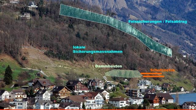 Blick auf die Gefahrenzone Laugneri in der Gemeinde Weggis
