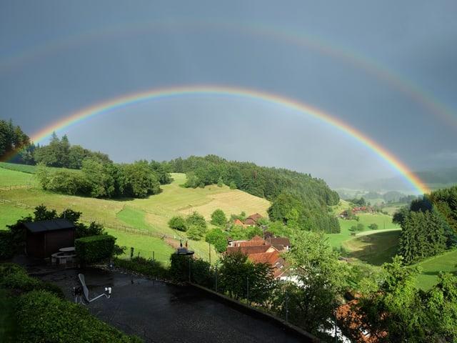 Hügelige Landschaft mit viel Wiesen und Wälern und einzelnen Häusern. Der Himmel ist grau, aber die Sonne scheint. Mitten im Bild ein klarer Regenbogen mit Nebelbogen.