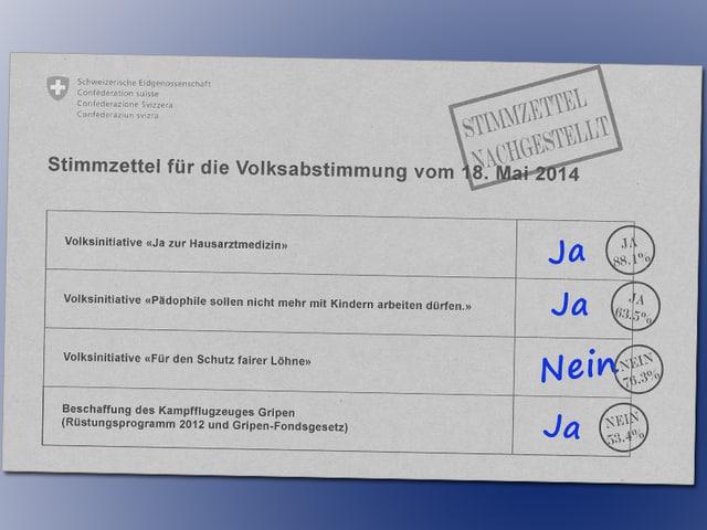 Fiktiver Wahlzettel