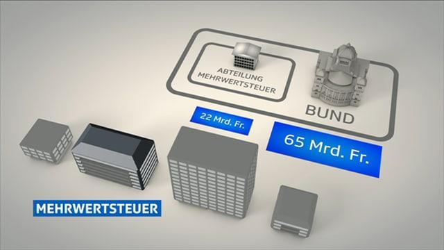 Video «Rundschau vom 02.07.2014» abspielen