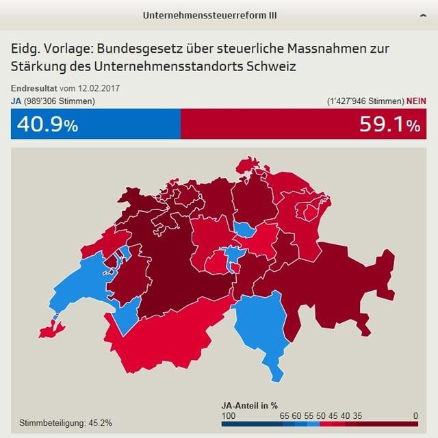 Grafik Schweiz Abstimmungsergebnis