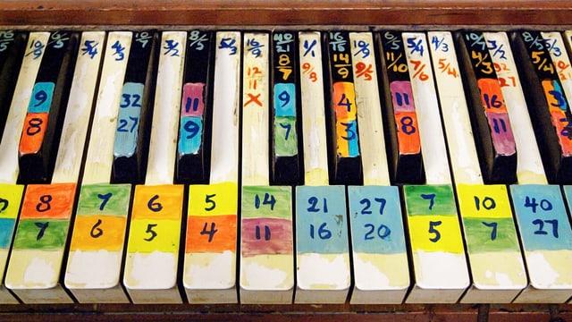 Mit Zahlen und Farben überarbeitete Klaviatur.
