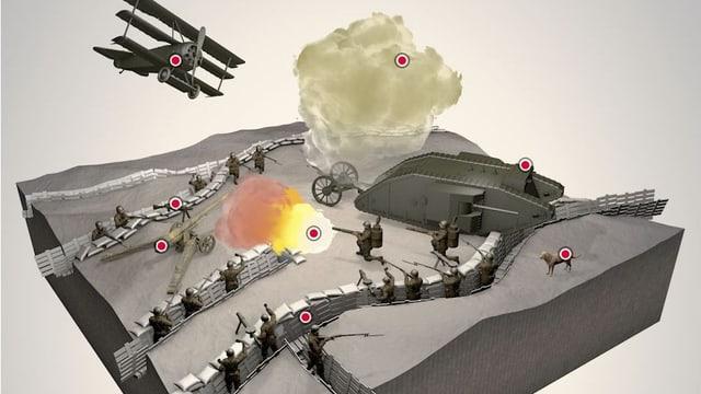 Infografik zum Grabenkrieg