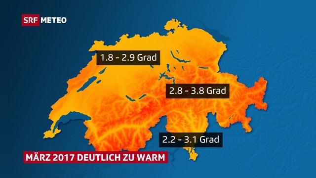 Eine Schweizer Karte zeigt in Farben, wo es wie viel zu warm ist. Vor allem die Alpen stechen in ihrer dunkelroten Farbe als besonders warm hervor.